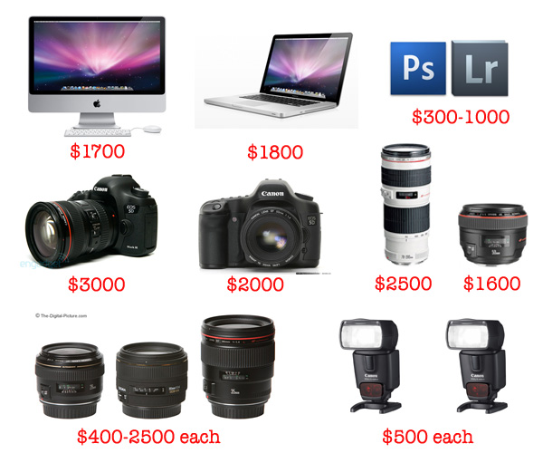 The cost of professional wedding photography for Wedding photography equipment checklist